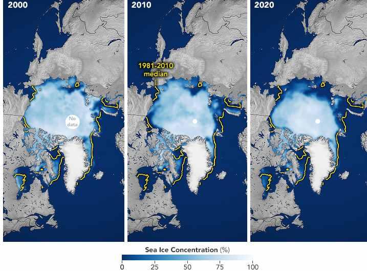 Глобальная проблема изменения климата