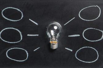 Как рождаются хорошие идеи. Вас много раз ошеломляли: «Почему я не изобрел это?» Это случается, когда мы слышим о простых идеях и продуктах